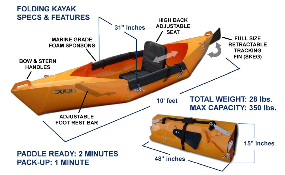 Xplore 1 Kayak Features